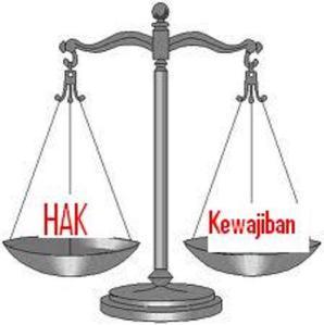 hak dan kewajiban2